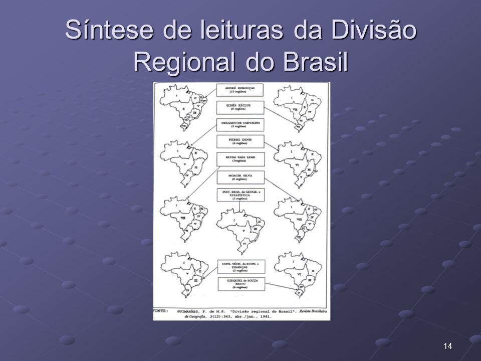 Síntese de leituras da Divisão Regional do Brasil