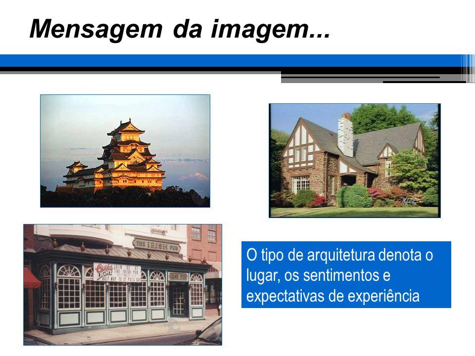 Mensagem da imagem...O tipo de arquitetura denota o lugar, os sentimentos e expectativas de experiência.