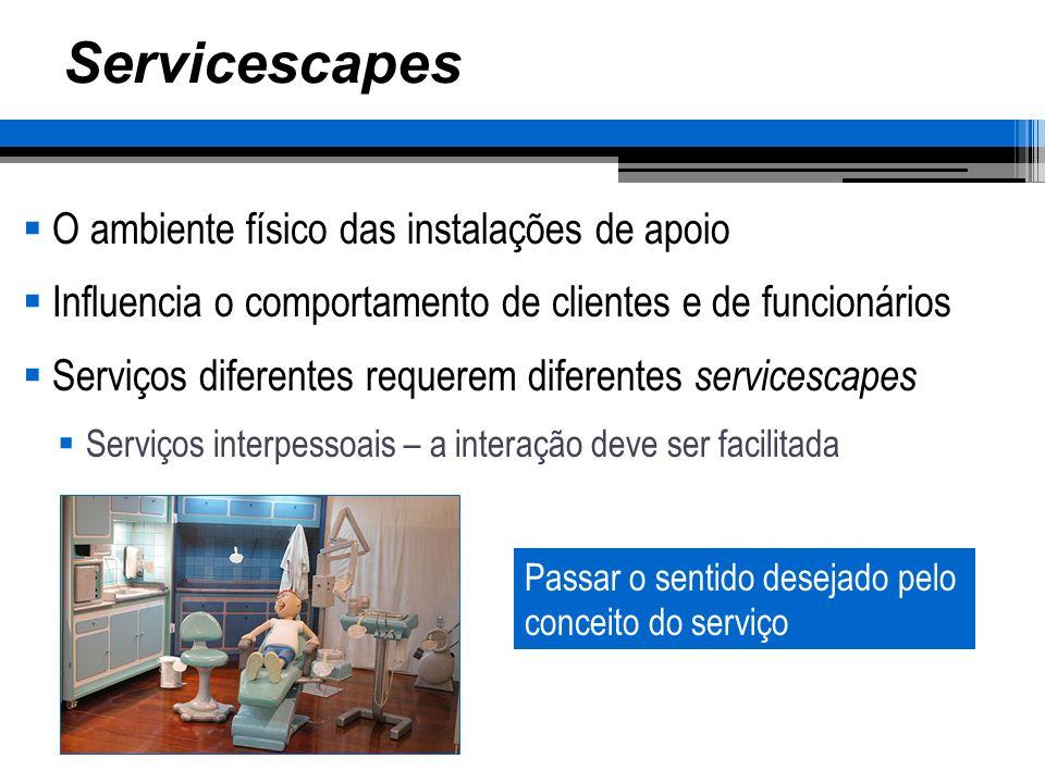 Servicescapes O ambiente físico das instalações de apoio