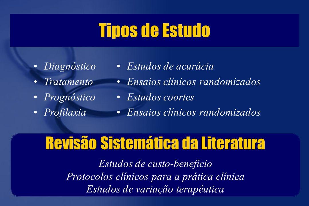 Tipos de Estudo Revisão Sistemática da Literatura Diagnóstico
