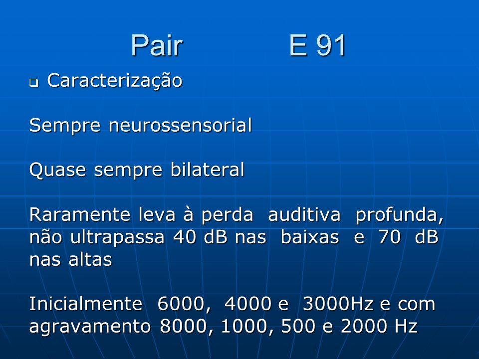 Pair E 91 Caracterização Sempre neurossensorial Quase sempre bilateral