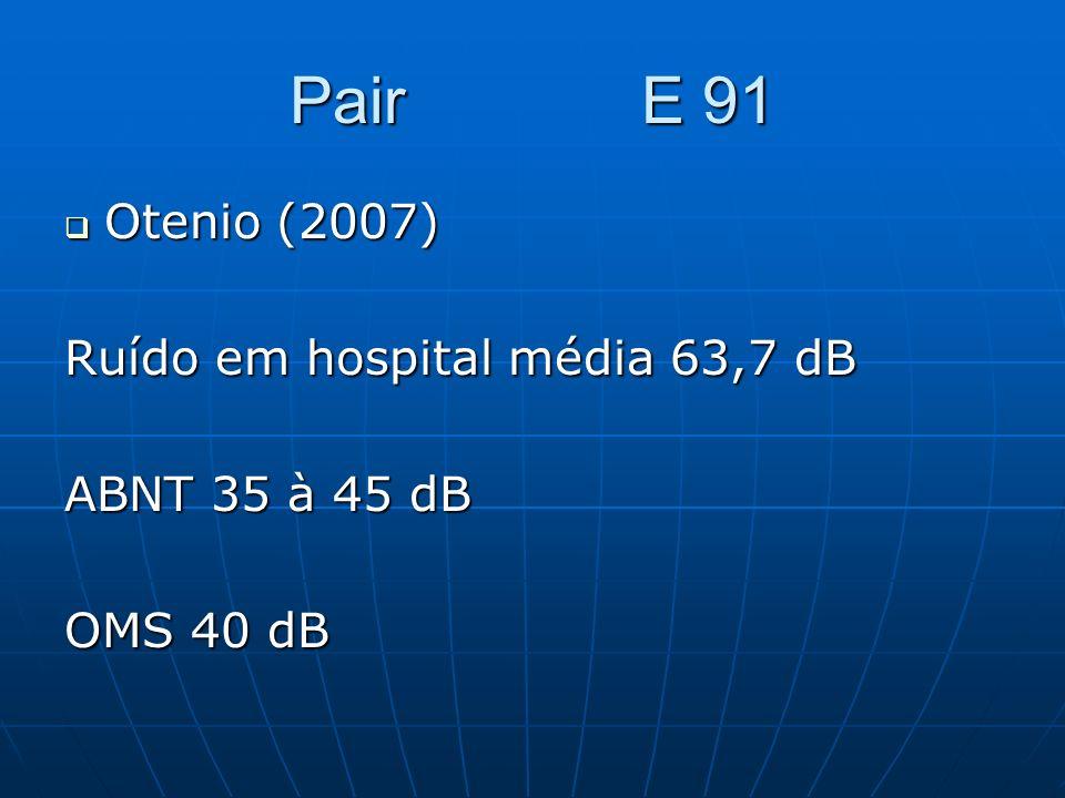 Pair E 91 Otenio (2007) Ruído em hospital média 63,7 dB