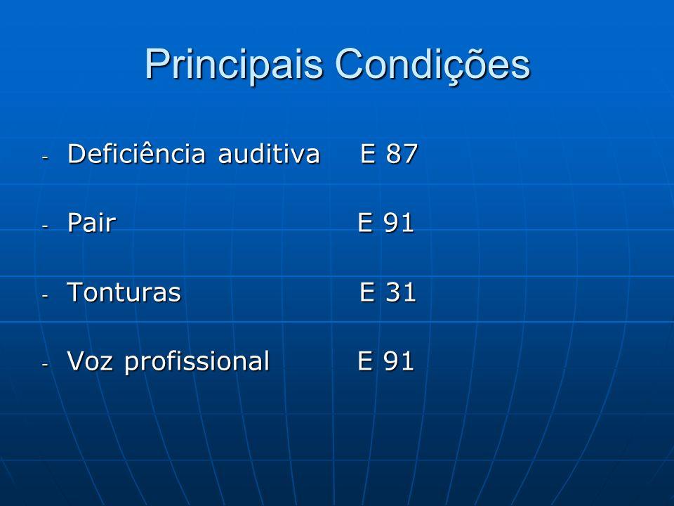 Principais Condições Deficiência auditiva E 87 Pair E 91 Tonturas E 31