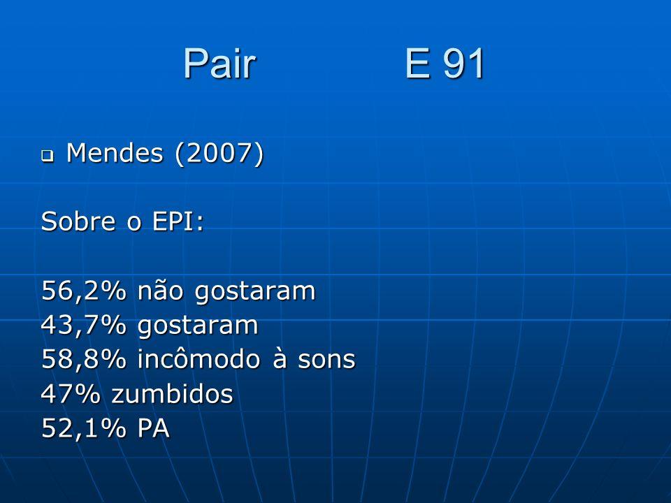 Pair E 91 Mendes (2007) Sobre o EPI: 56,2% não gostaram 43,7% gostaram