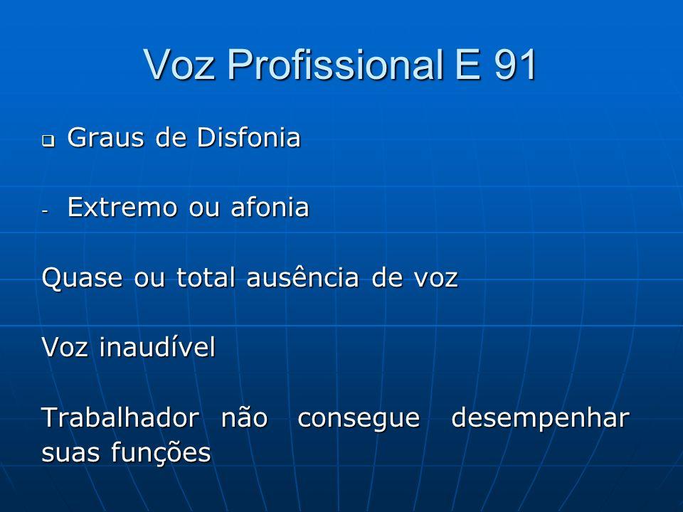 Voz Profissional E 91 Graus de Disfonia Extremo ou afonia