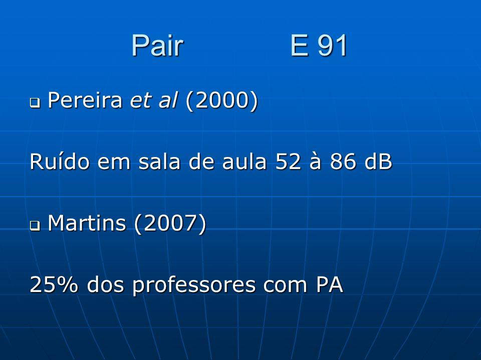 Pair E 91 Pereira et al (2000) Ruído em sala de aula 52 à 86 dB