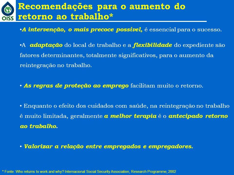 Recomendações para o aumento do retorno ao trabalho*