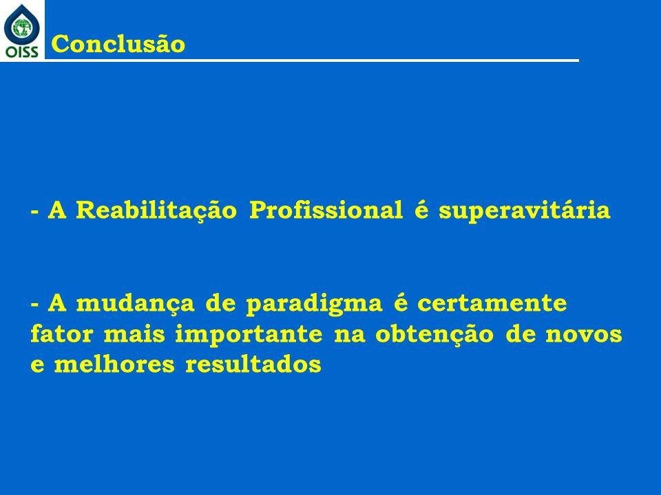 Conclusão - A Reabilitação Profissional é superavitária.