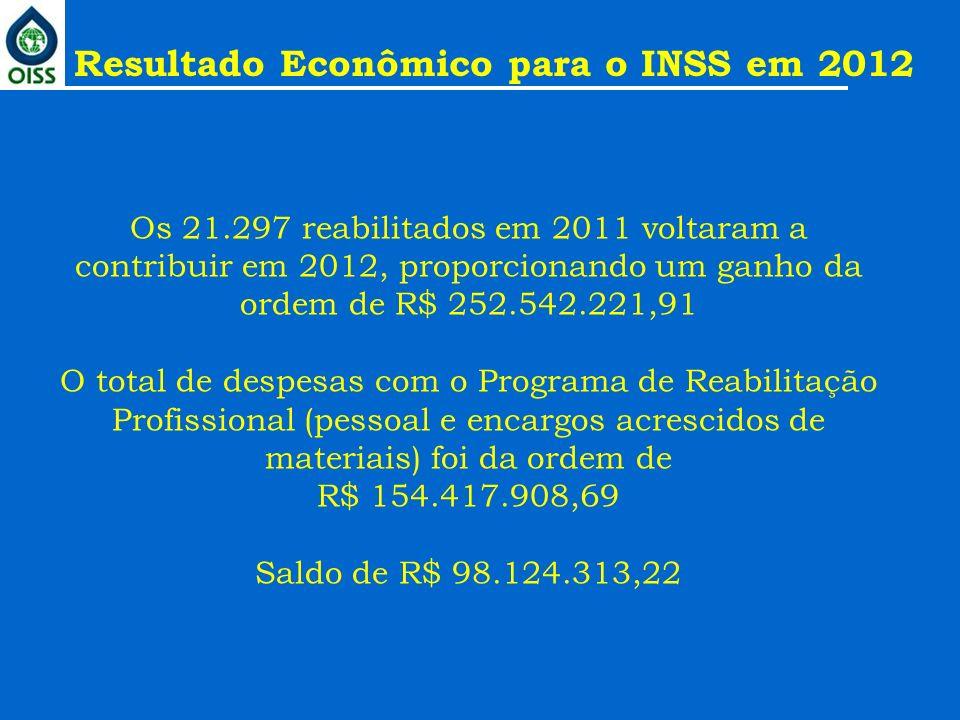 Resultado Econômico para o INSS em 2012