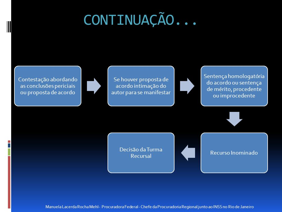CONTINUAÇÃO... Contestação abordando as conclusões periciais ou proposta de acordo.