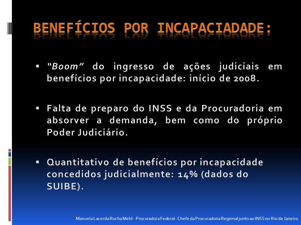 BENEFÍCIOS POR INCAPACIADADE:
