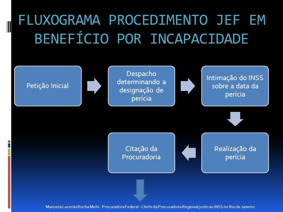 FLUXOGRAMA PROCEDIMENTO JEF EM BENEFÍCIO POR INCAPACIDADE