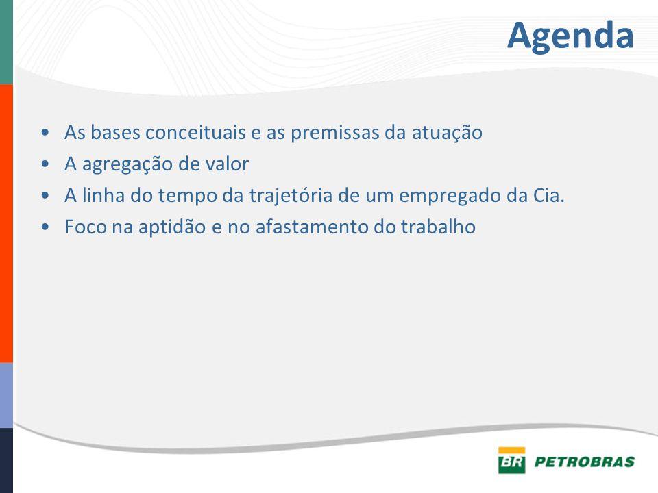 Agenda As bases conceituais e as premissas da atuação