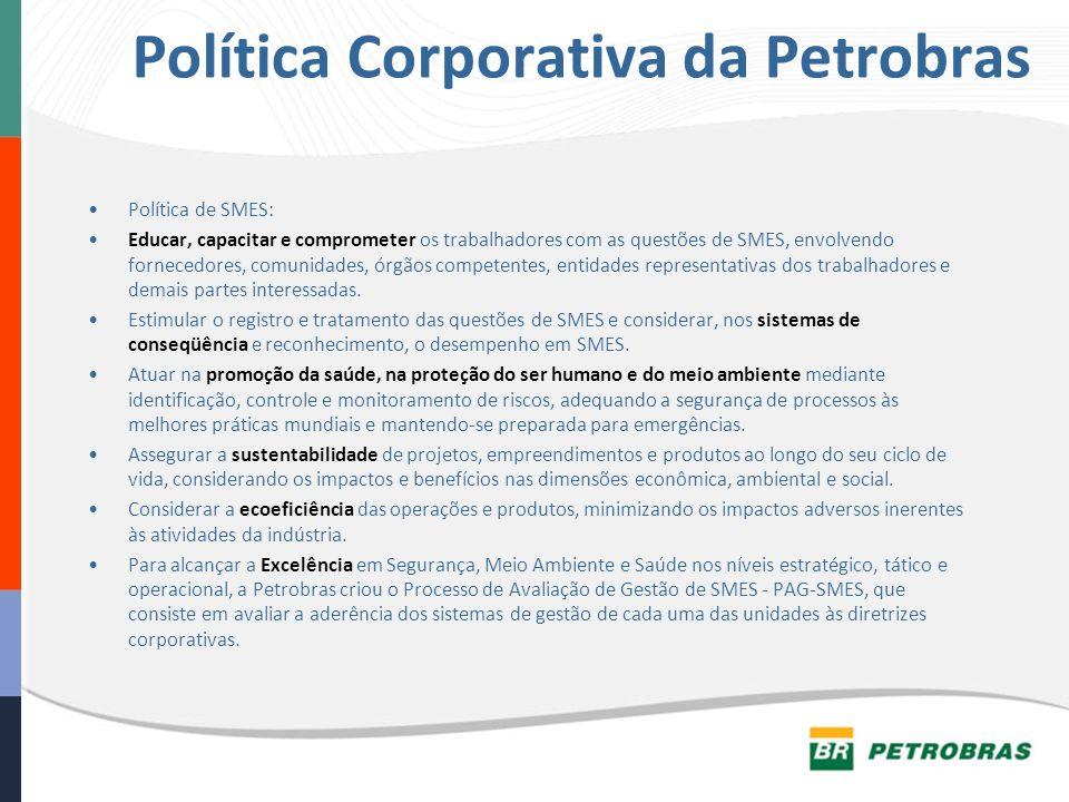 Política Corporativa da Petrobras