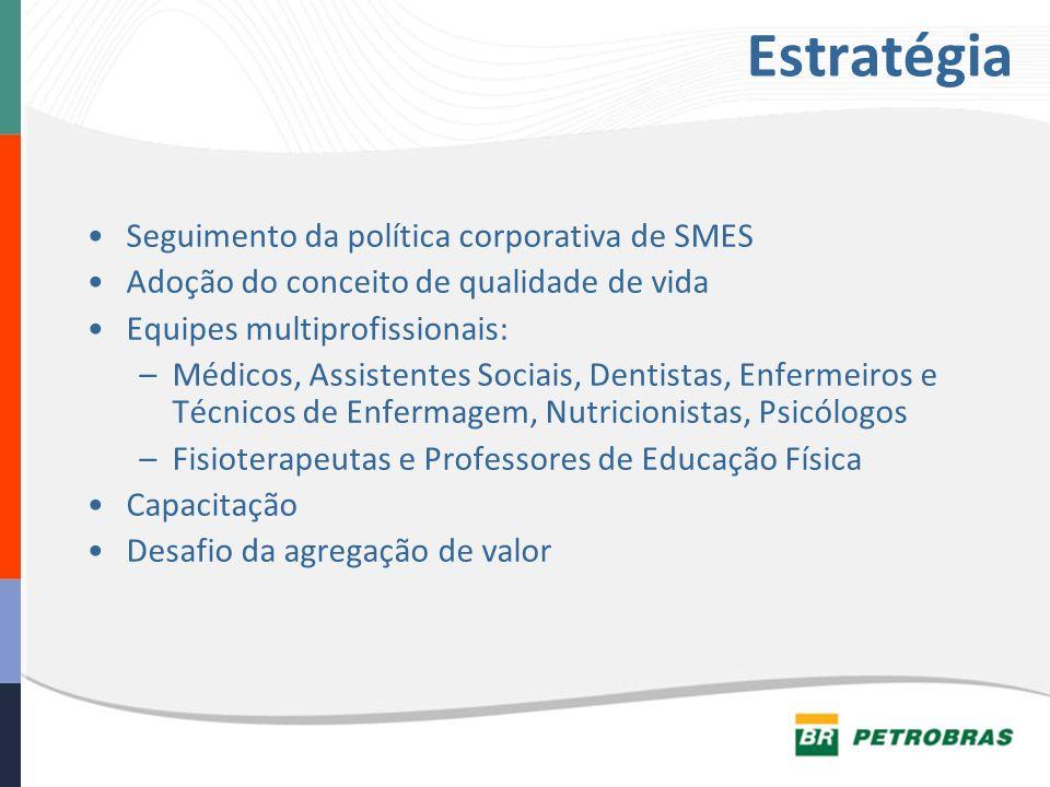 Estratégia Seguimento da política corporativa de SMES