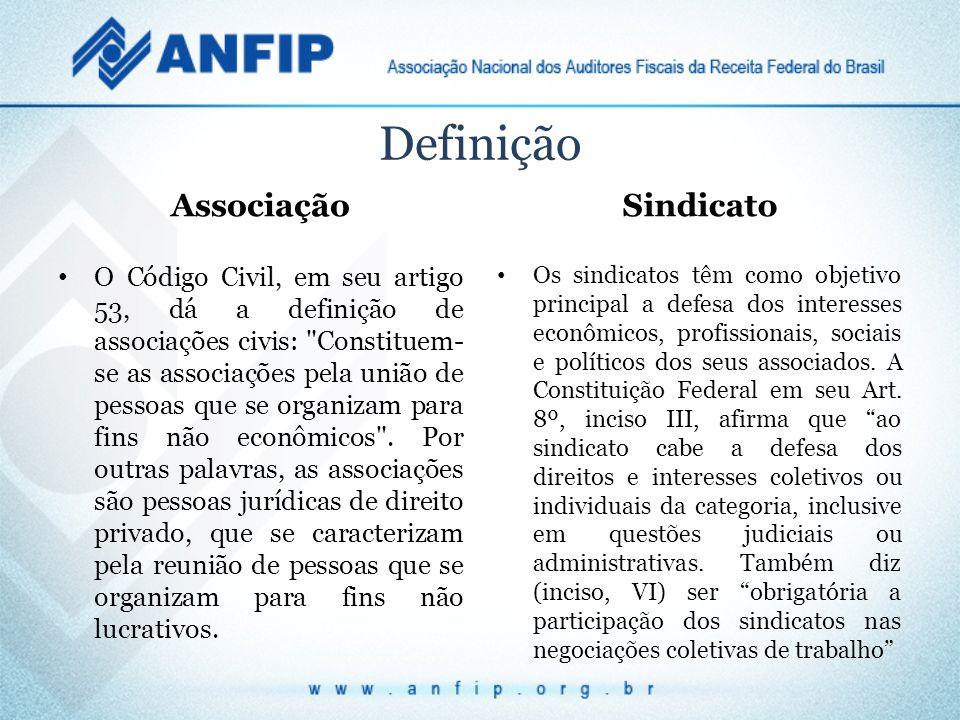 Definição Associação Sindicato