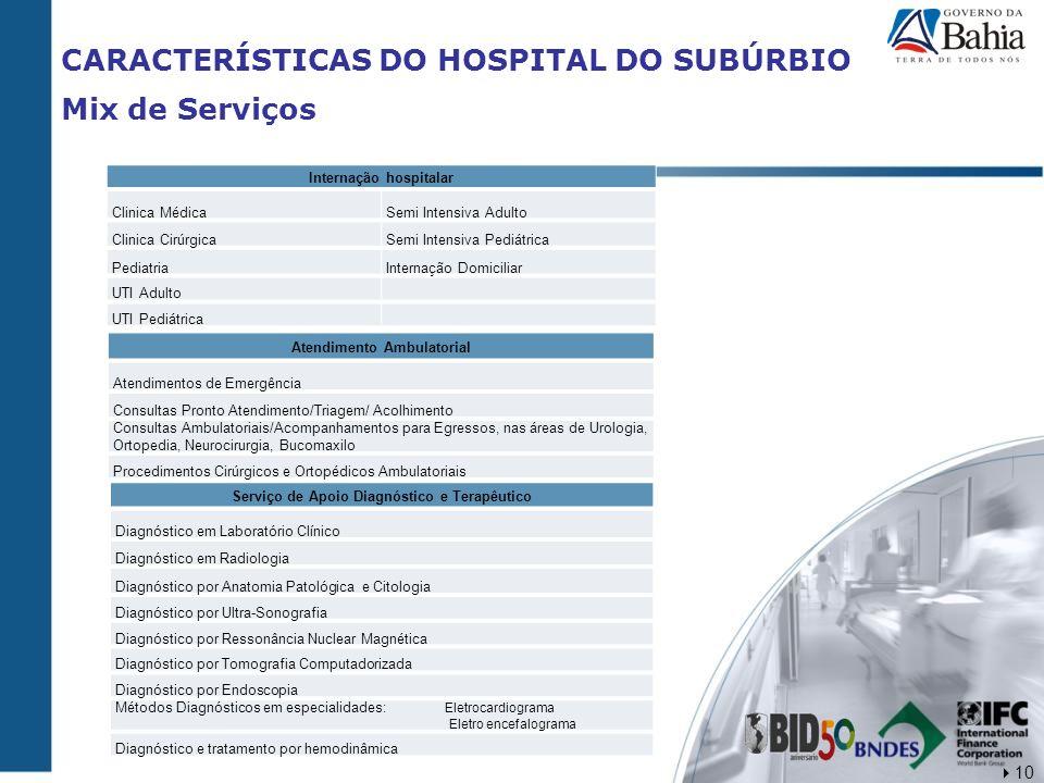 CARACTERÍSTICAS DO HOSPITAL DO SUBÚRBIO Mix de Serviços