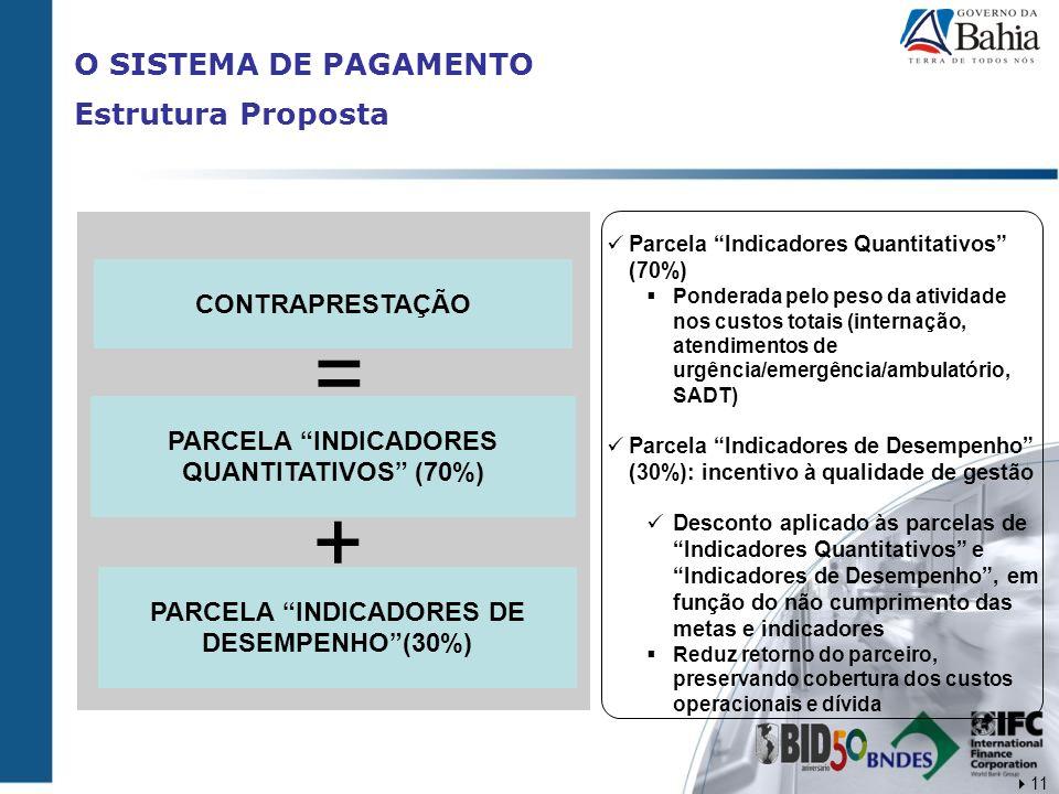 = + O SISTEMA DE PAGAMENTO Estrutura Proposta CONTRAPRESTAÇÃO