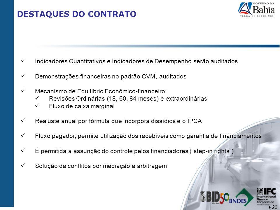 DESTAQUES DO CONTRATO Indicadores Quantitativos e Indicadores de Desempenho serão auditados. Demonstrações financeiras no padrão CVM, auditados.