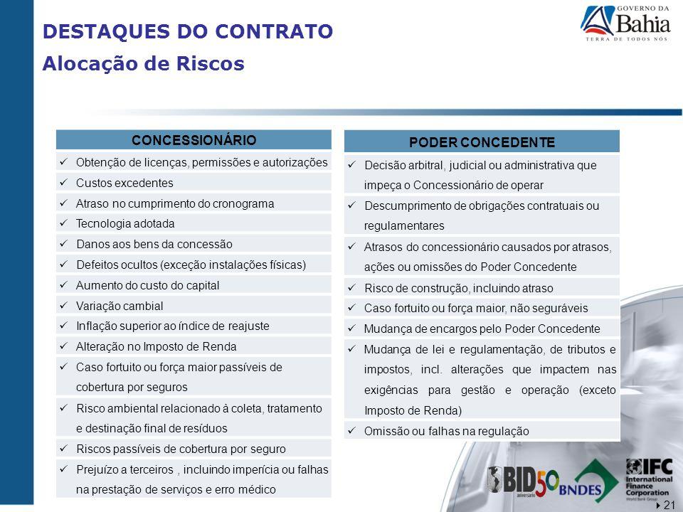 DESTAQUES DO CONTRATO Alocação de Riscos PODER CONCEDENTE