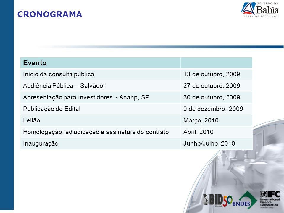 CRONOGRAMA Evento Início da consulta pública 13 de outubro, 2009