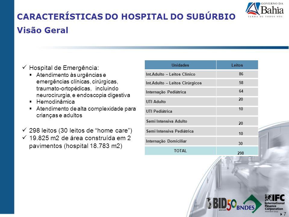 CARACTERÍSTICAS DO HOSPITAL DO SUBÚRBIO Visão Geral