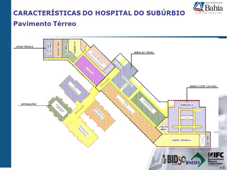 CARACTERÍSTICAS DO HOSPITAL DO SUBÚRBIO Pavimento Térreo