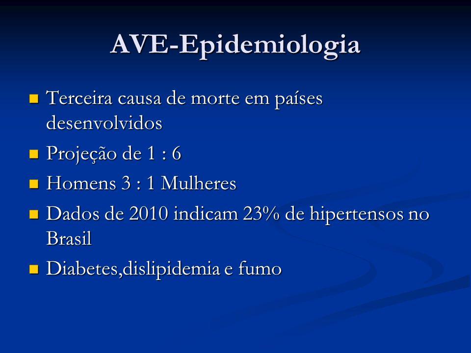 AVE-Epidemiologia Terceira causa de morte em países desenvolvidos