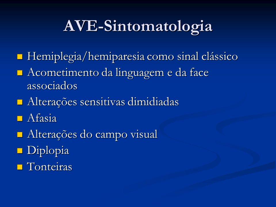 AVE-Sintomatologia Hemiplegia/hemiparesia como sinal clássico