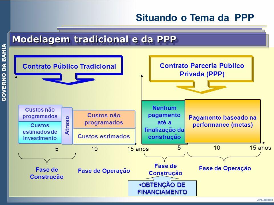 Situando o Tema da PPP Modelagem tradicional e da PPP