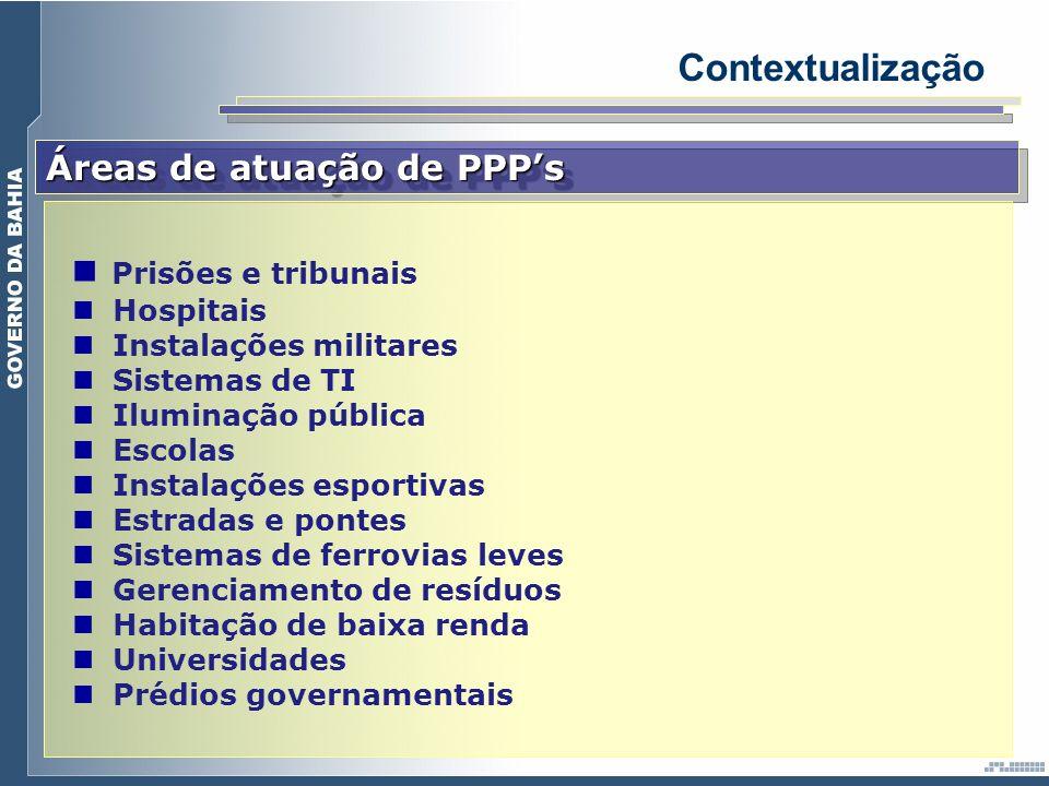 Contextualização Áreas de atuação de PPP's Prisões e tribunais