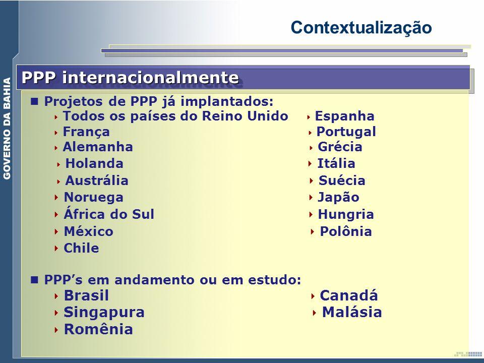 Contextualização PPP internacionalmente ‣ Noruega ‣ Japão