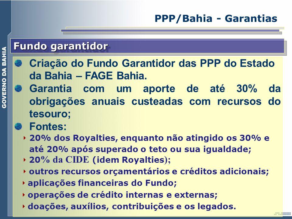 Criação do Fundo Garantidor das PPP do Estado da Bahia – FAGE Bahia.