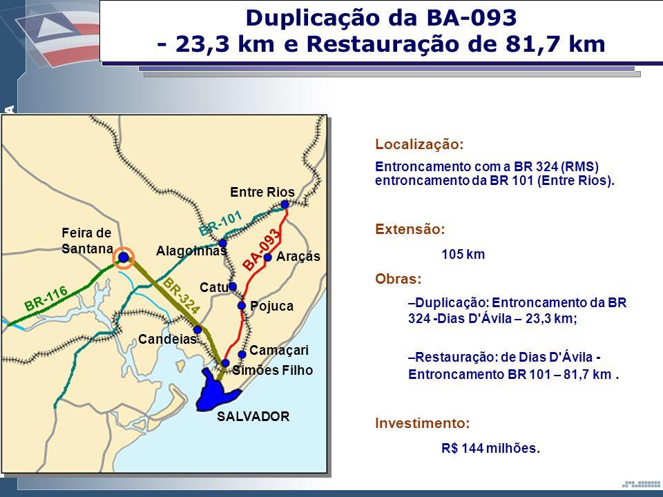 Duplicação da BA-093 - 23,3 km e Restauração de 81,7 km