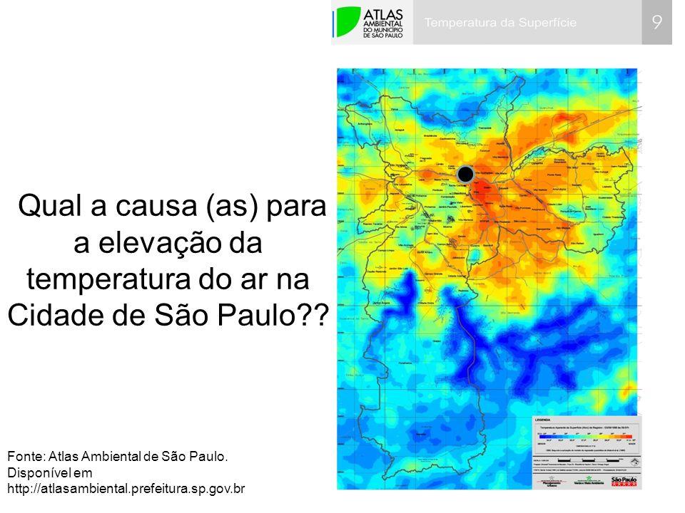 Qual a causa (as) para a elevação da temperatura do ar na Cidade de São Paulo