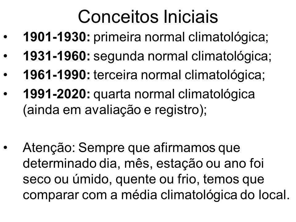 Conceitos Iniciais 1901-1930: primeira normal climatológica;