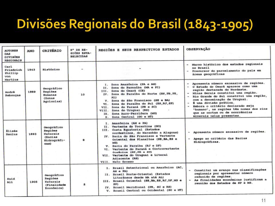 Divisões Regionais do Brasil (1843-1905)