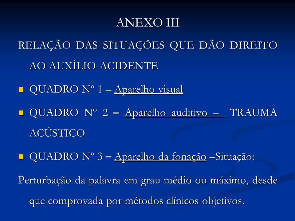 ANEXO III RELAÇÃO DAS SITUAÇÕES QUE DÃO DIREITO AO AUXÍLIO-ACIDENTE