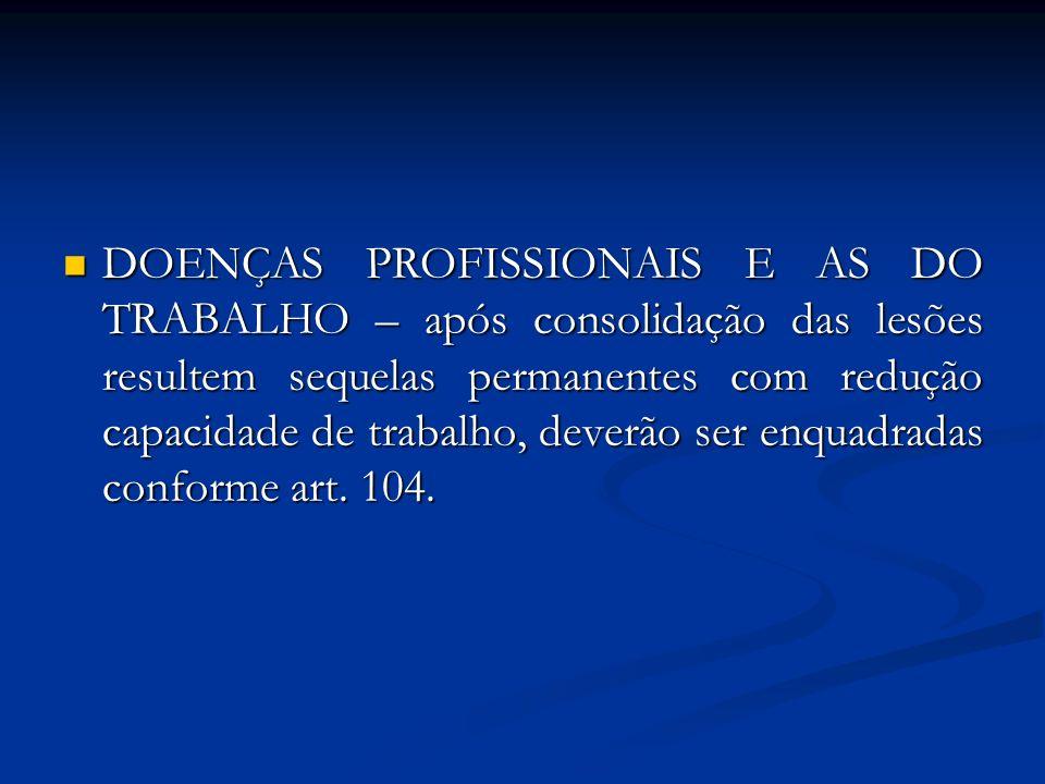 DOENÇAS PROFISSIONAIS E AS DO TRABALHO – após consolidação das lesões resultem sequelas permanentes com redução capacidade de trabalho, deverão ser enquadradas conforme art.