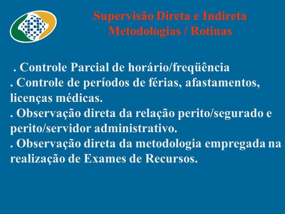 Supervisão Direta e Indireta Metodologias / Rotinas