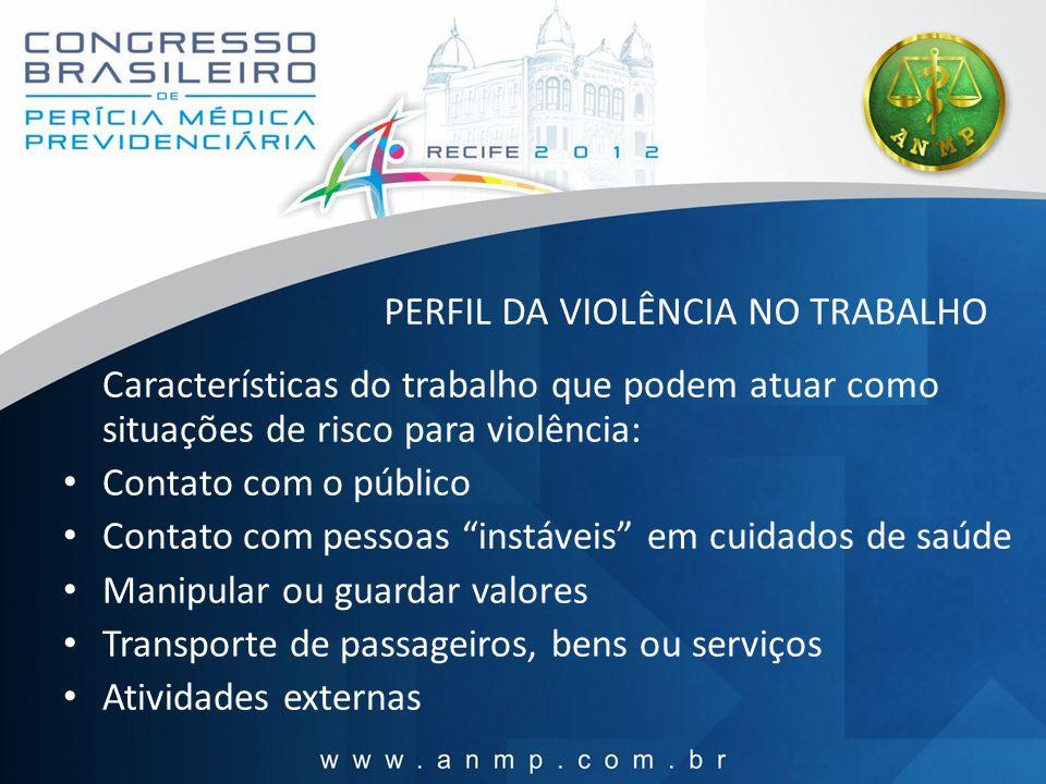 PERFIL DA VIOLÊNCIA NO TRABALHO