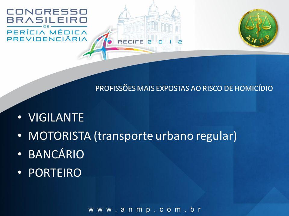 PROFISSÕES MAIS EXPOSTAS AO RISCO DE HOMICÍDIO