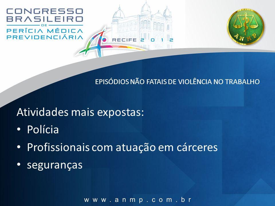 EPISÓDIOS NÃO FATAIS DE VIOLÊNCIA NO TRABALHO