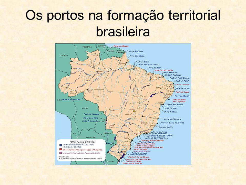 Os portos na formação territorial brasileira