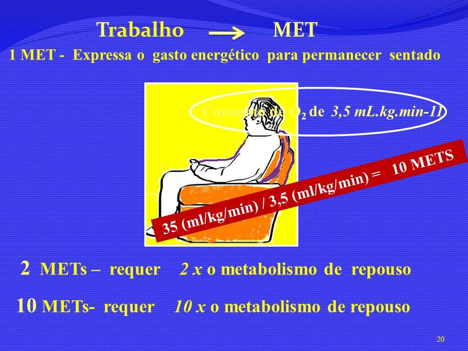 10 METs- requer 10 x o metabolismo de repouso