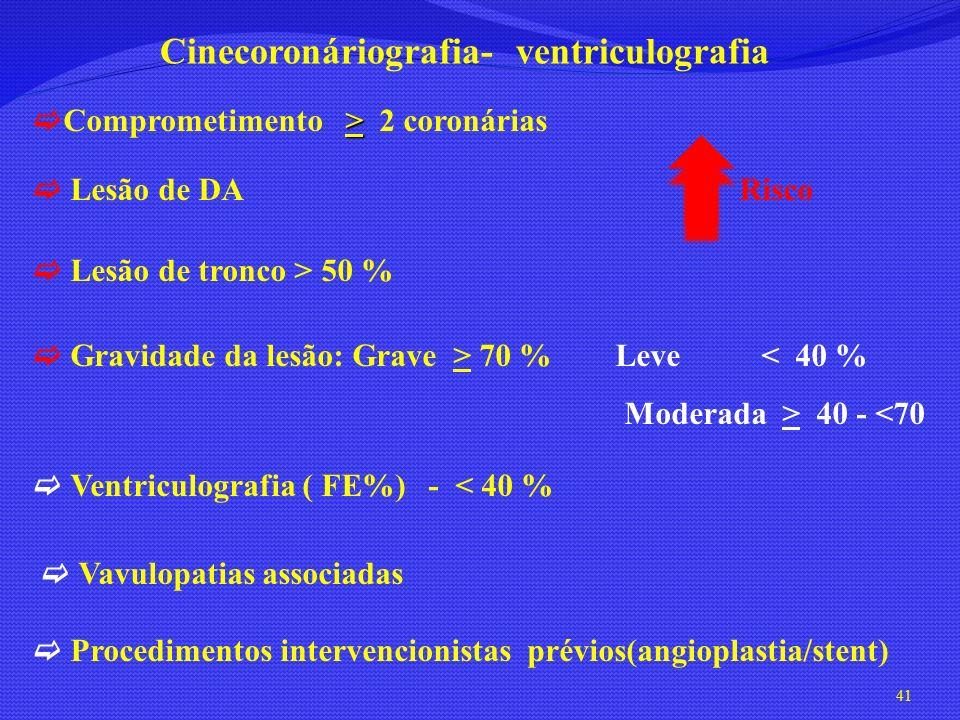 Cinecoronáriografia- ventriculografia