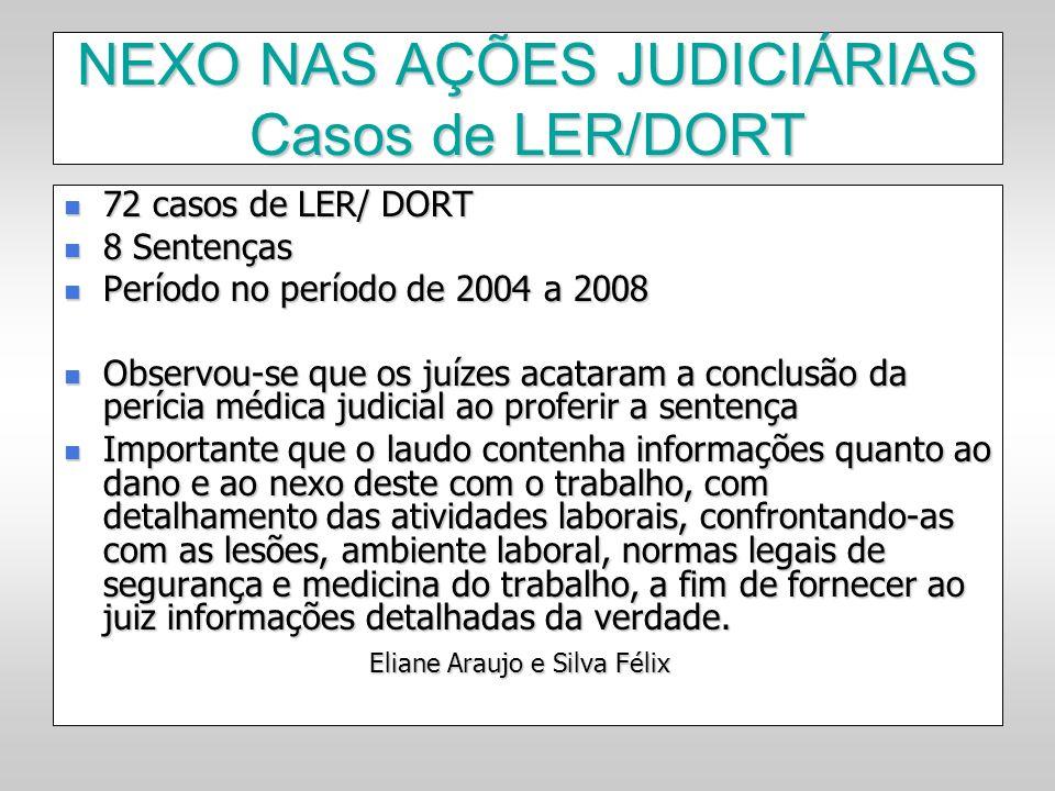 NEXO NAS AÇÕES JUDICIÁRIAS Casos de LER/DORT