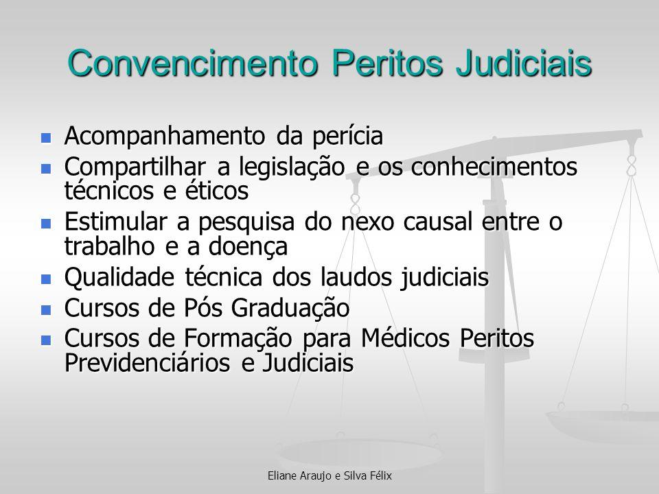 Convencimento Peritos Judiciais