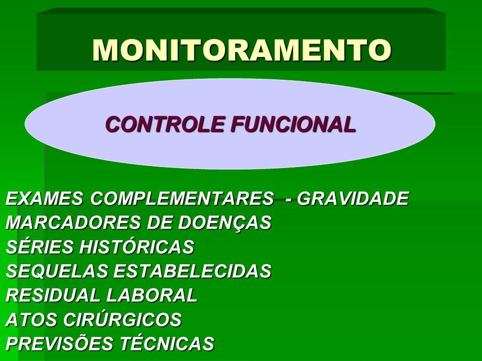 MONITORAMENTO CONTROLE FUNCIONAL EXAMES COMPLEMENTARES - GRAVIDADE