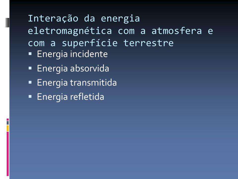 Interação da energia eletromagnética com a atmosfera e com a superfície terrestre